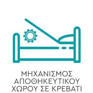 Μηχανισμός Αποθηκευτικού Χώρου σε Κρεβάτι
